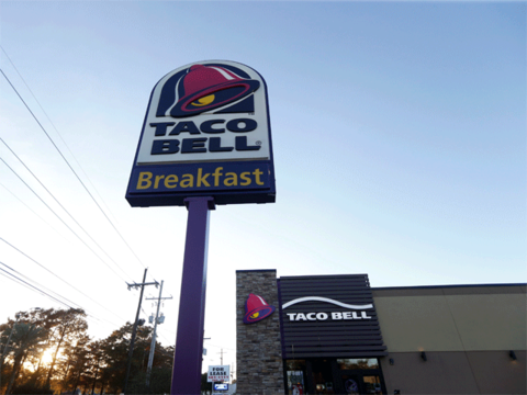 Yum Brands prefers Taco Bell to Pizza Hut