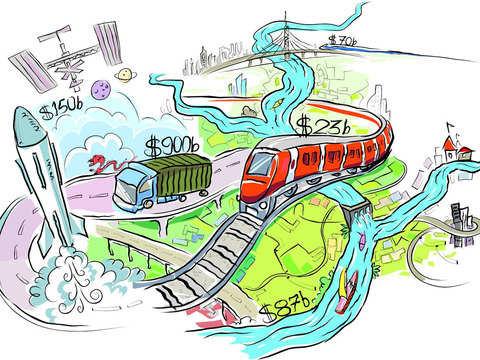 China seeking global partners to fund its BRI projects