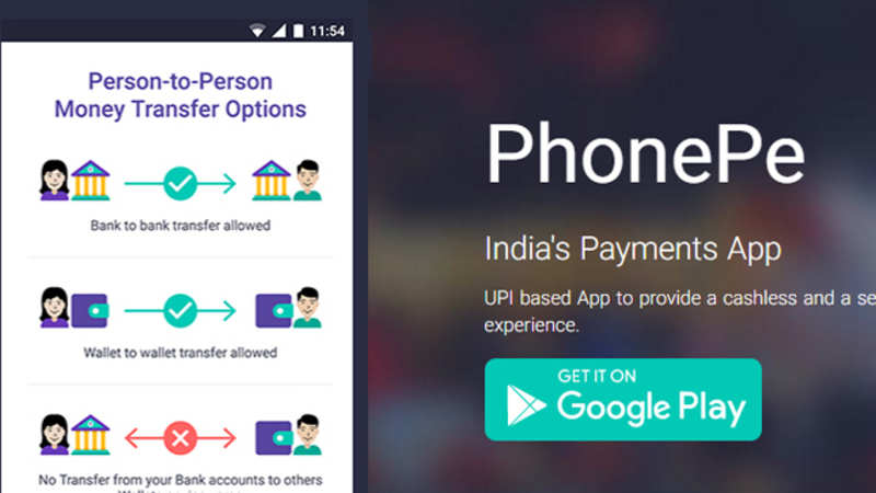 PhonePe joins Flipkart App - The Economic Times
