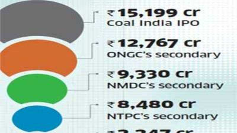 ONGC Videsh: ONGC Videsh plans Rs 5,000 crore IPO to fund