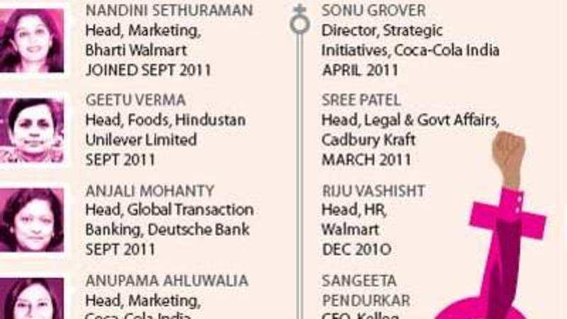 Women achievers like Nandita Luthra of Bharti-Walmart and Geetu