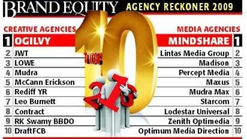 Ad Agency Ogilvy Mather Tops Charts Seven Times In A Row The -