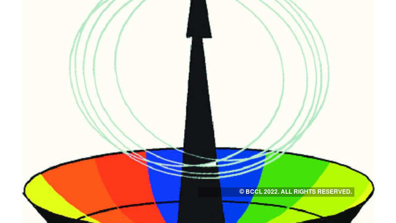 spectrum charges in India: Regulating calling apps may not be needed