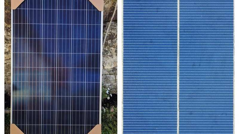 Commonly used solar panels in India, their features and how