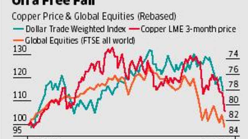 Stocks could tumble in October: Sunil Kewalramani, CEO