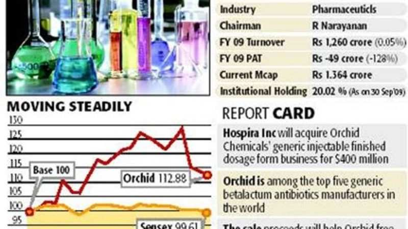 Worlds Leading Generic Pharmaceuticals Manufacturer – Meta