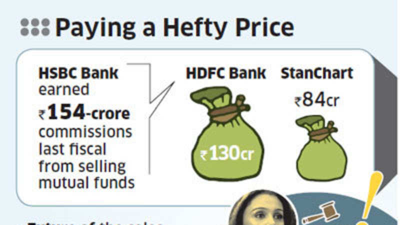 HSBC suspends MF, insurance sales in India amid allegations of mis
