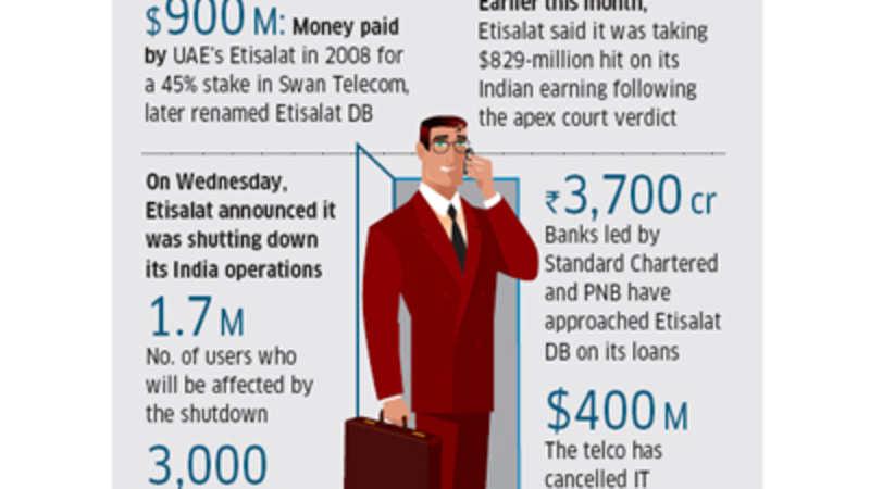 UAE telecom operator Etisalat files suit against Shahid Balwa, Vinod