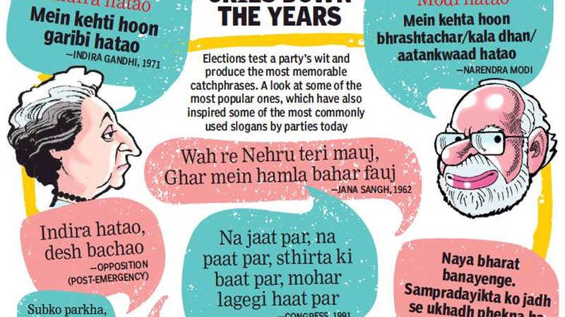 From 'garibi hatao' to 'ab ki baar   ': Political slogans have