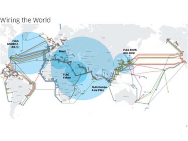 Fibre Optic Is Globe Encircling Fibre Optic Cable Business Making