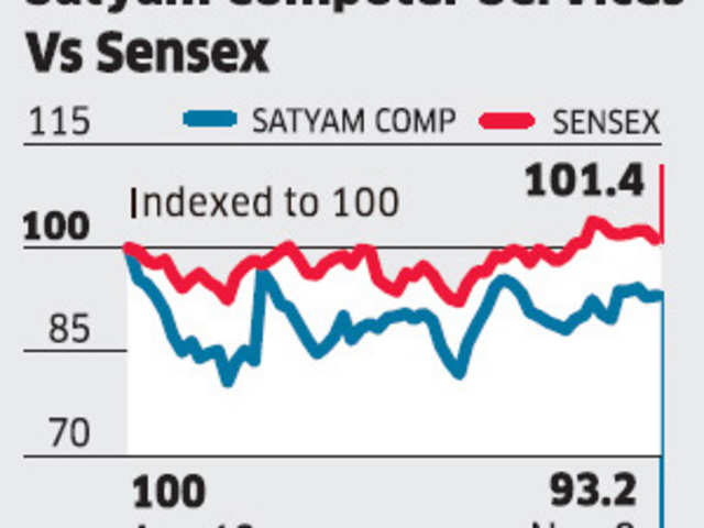 case study mahindra satyam merger