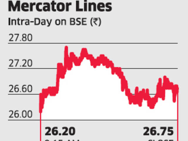 Singapore Exchange listing buzz lifts Mercator Lines to