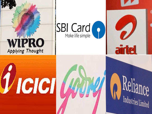 Best of the best: Top 20 brands and their report card - The
