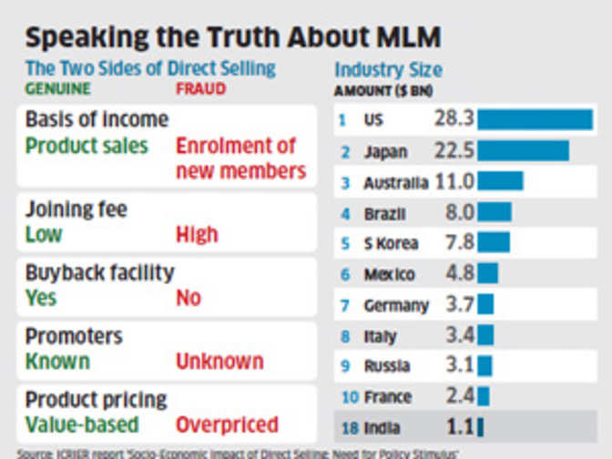 selling insurance products through banks essay India business news: for the first time since they began selling insurance policies in 2002, banks will now be held accountable for mis-selling them.