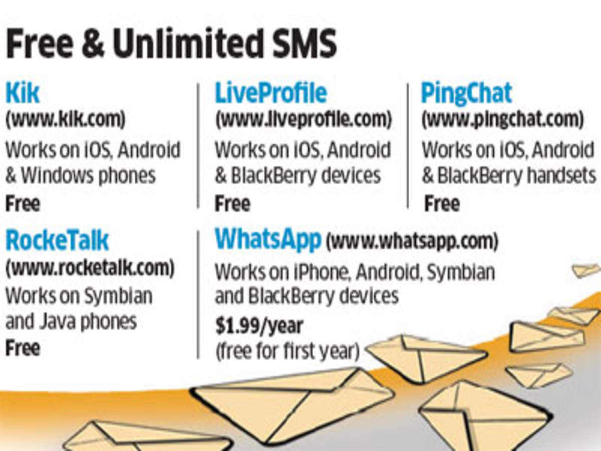 Want to send more than 100 SMSes? Read this text - The Economic Times