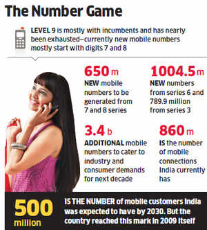 DoT hangs up on 11-digit plan, to free up 3.4 billion mobile nos