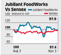 Jubilant Foodworks will find it tough to maintain its growth tempo