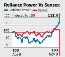 Reliance Power: Need to get cheap fuel and funds for better future