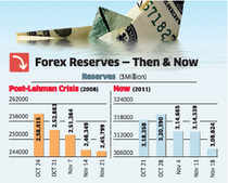 Lehman brothers forex trading