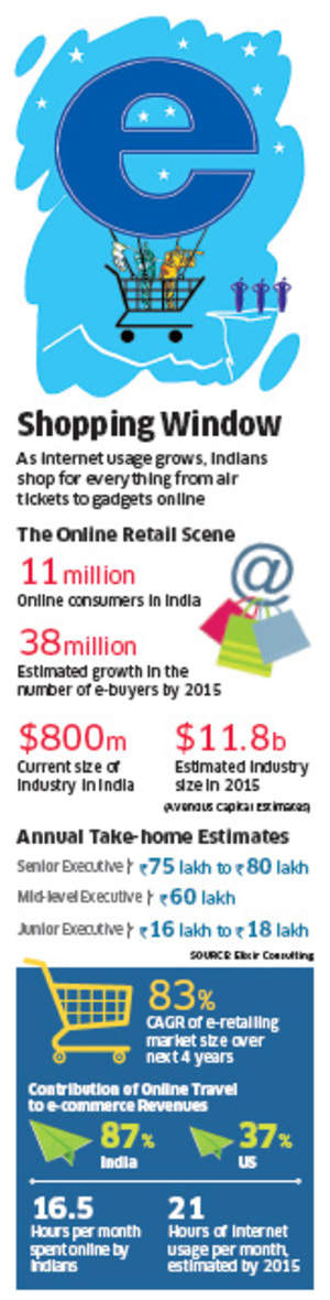 Online retailers like Snapdeal, Tradus on hiring spree; attracting talent from IITs and IIMs