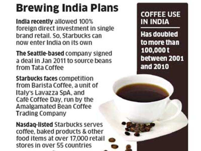 Starbucks Starbucks To Open India Store By Year End In Tie