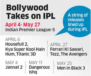 Bollywood's ready to take on Team India, lined up a string of releases during IPL