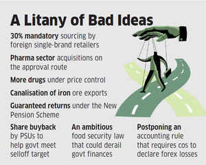 Food Bill, FDI in retail, NPS: UPA's litany of policy errors raises fears of License Raj