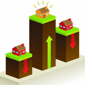 Real estate continues to be one of the most profitable avenues to invest