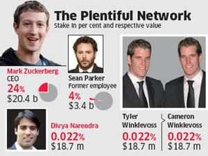 Facebook enemy Divya Narendra sets new 'mark' as IPO looms