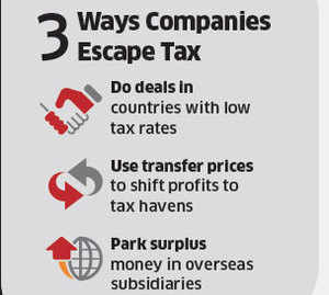 Budget 2012: FM's new rules on sharp tax practices to increase disputes