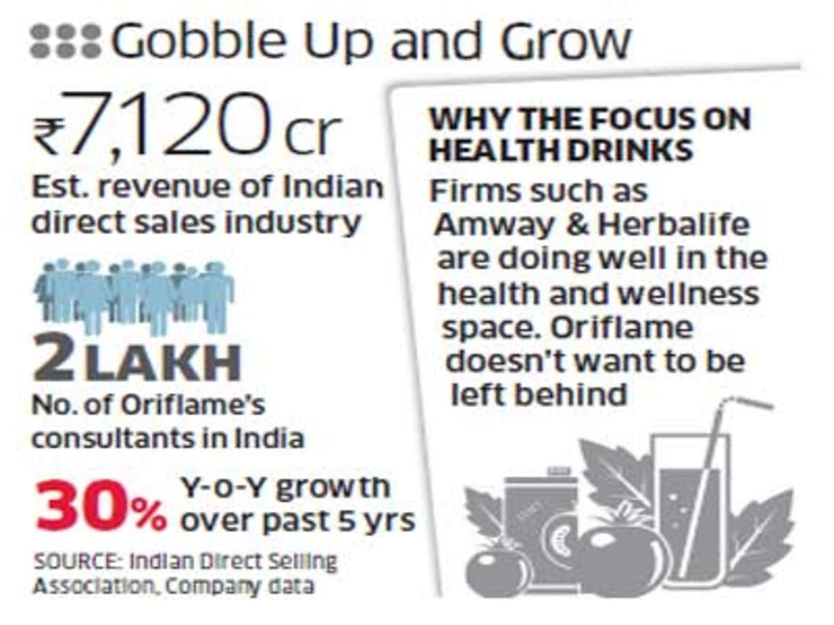 Sweden's Oriflame in talks to buy Indian health drink maker - The