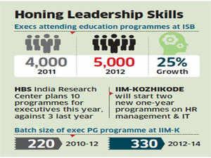 Honing leadership skills