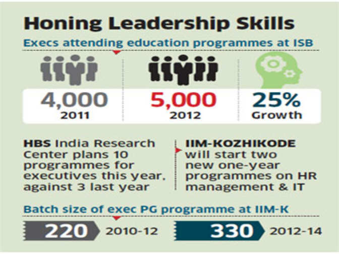 acquiring management skills What is the difference between competencies and skills  an ability and  capacity acquired through deliberate, systematic, and sustained effort to  when  implementing competency management it is important therefore to.