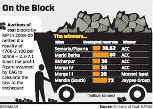 Auditor's calculations of Rs 1,85,591-crore loss to the govt could be on the conservative side