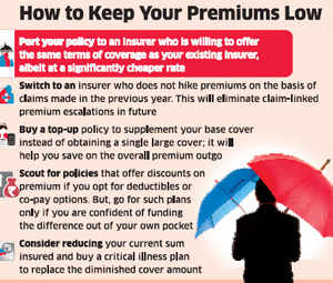 ET explains the reasons for increase in premiums and suggests ways to tackle the surging healthcare inflation.