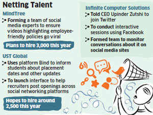 To give potential candidates an idea of what's in store, Tier II companies are beefing up their presence on social media sites like Twitter, Youtube and Facebook-the favourite online haunts of students.