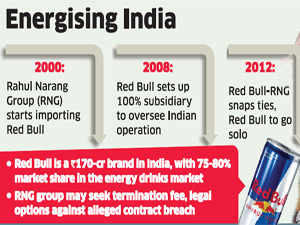 After working together for over a decade, Red Bull and its local partner Rahul Narang Group (RNG) are parting ways starting next month.