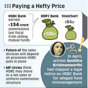 HSBC suspends MF, insurance sales in India amid allegations