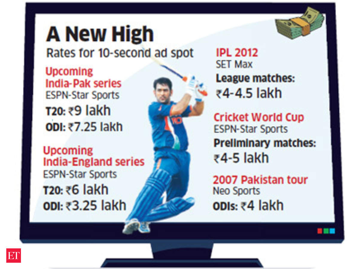 ESPN Star sets high ad rates for India-Pakistan cricket