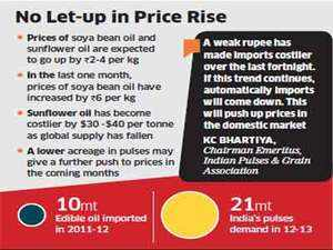 Imports of edible oil &pulses to cost more