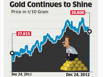 Yellow metal's price is likely to strengthen given the prevailing political and economic uncertainties.