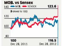 MOIL: Rosy outlook for steel sector augurs well for MOIL