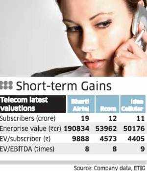 The latest quarterly performance of the three publicly-listed telecom cos shows early signs of a pick up in data-driven revenue, helped by higher number of subscribers using data.