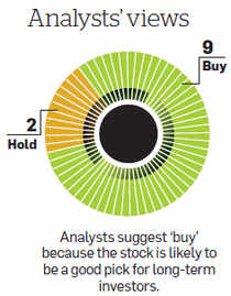 Analysts have started upgrading Syndicate Bank after it beat the street expectations in the third quarter of 2012-13.