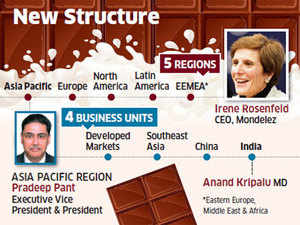 Global snacks and chocolate major Mondelez International (Cadbury in India) has restructured its emerging markets operations to create individual business units for India and China.