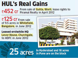HUL's real estate the secret behind its healthy state, sale of realty assets fetches co Rs 672 cr in profits
