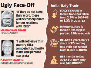 Diplomatic Fracas: India to retaliate, may expel Italian ambassador from the country