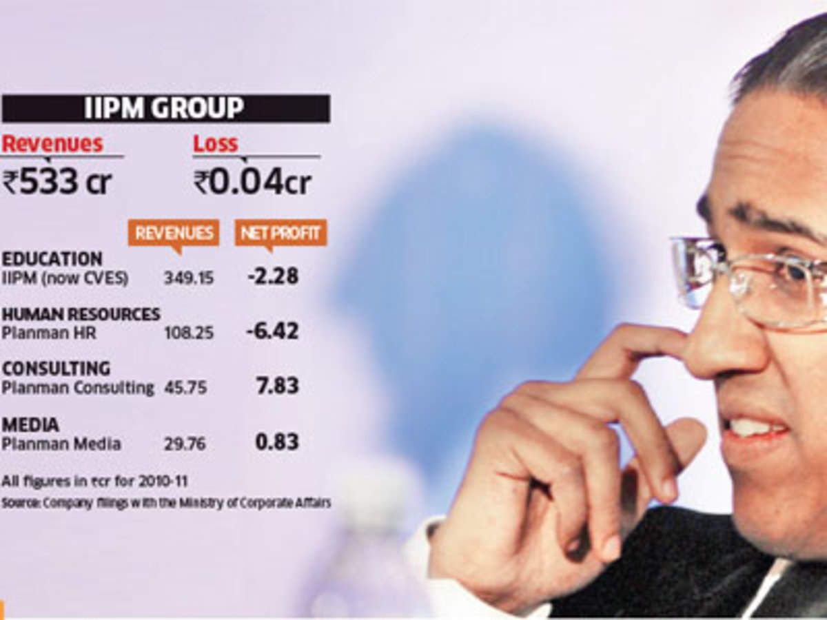 How IIPM's Arindam Chaudhuri built the Rs 533 crore business - The