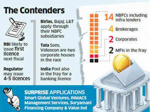 Lesser-known names such as Suryamani Financing Co, auditing firm INMACS Management Services and Smart Global Ventures, have also thrown their hats in the ring.