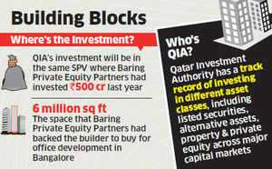 Qatar fund QIA to invest $300 million in realtor RMZ in one of largest investment deals
